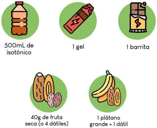 30g de carbohidratos a la hora