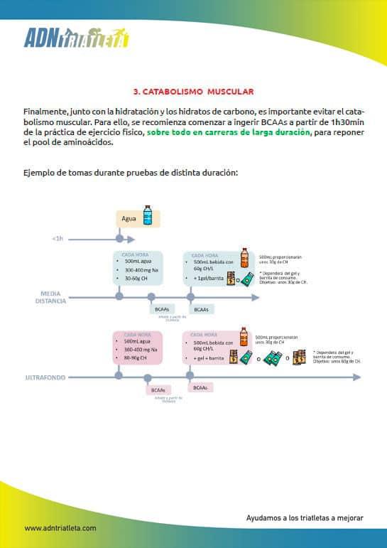 Ejemplo de un documento de nutrición para ciclistas