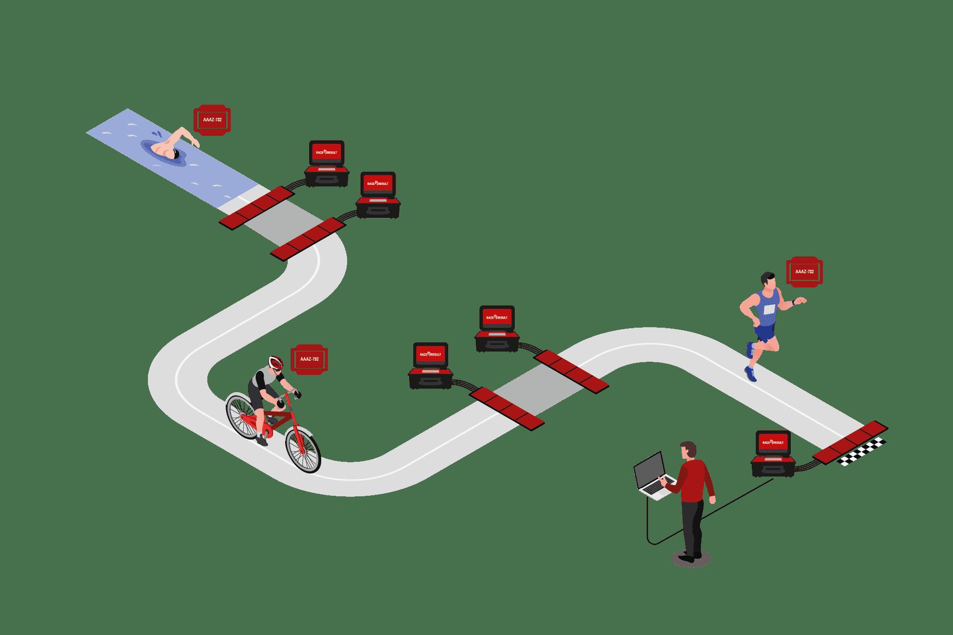 solutions_triathlon_passive_setup