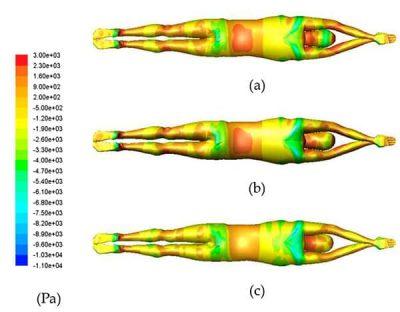 Hidrodinámica de la natación